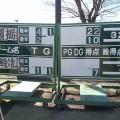 関東新人大会 1回戦結果